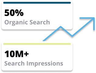 Higher Search Ranking